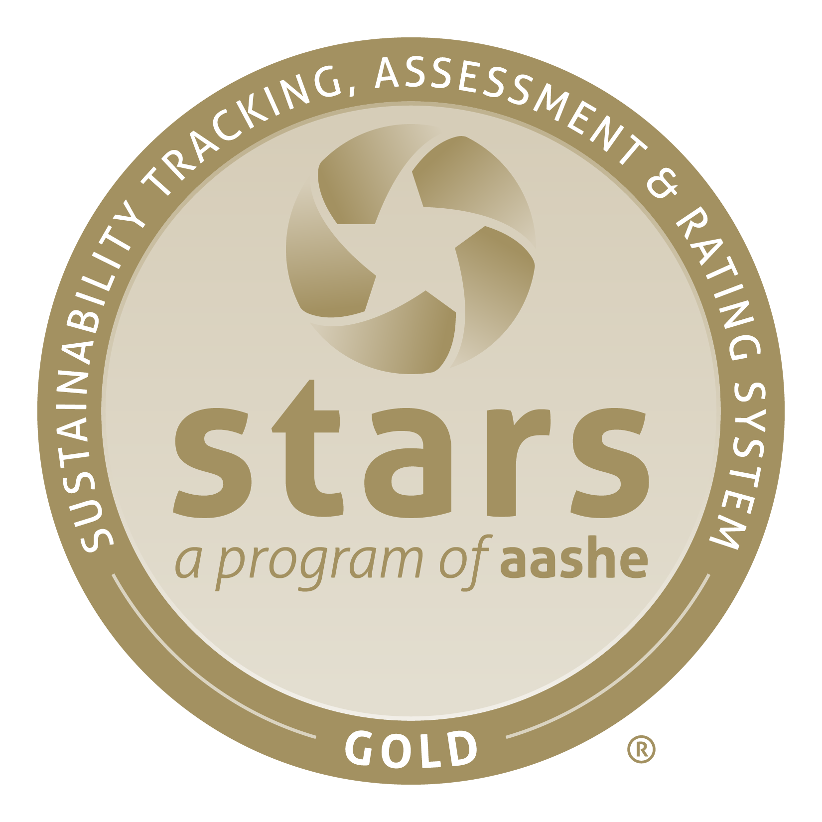 Stevens Institute of Technology Receives STARS Gold Rating for Sustainability Achievements